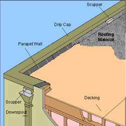 Flat Roof Trademark Restoration