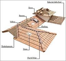 Tile Roofs Trademark Restoration